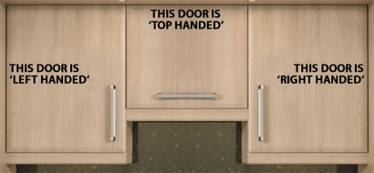 Jargon Buster For Kitchen Cabinet Doors Homestyle